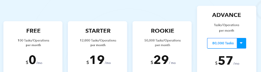 Pabbly Connect Pricing