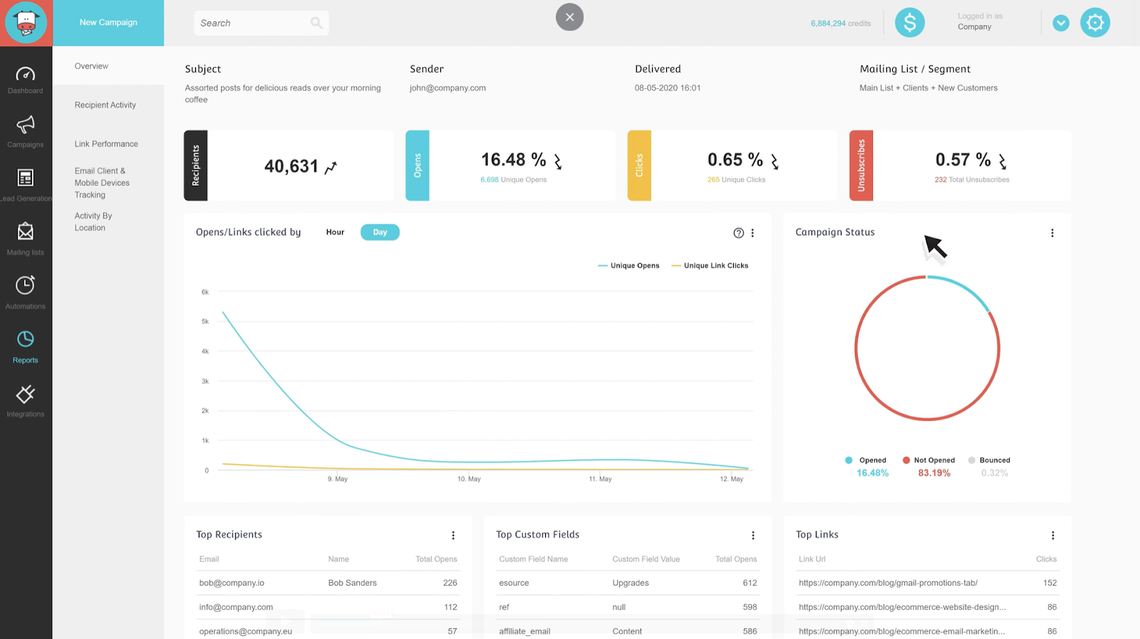 moosend analytics and reports